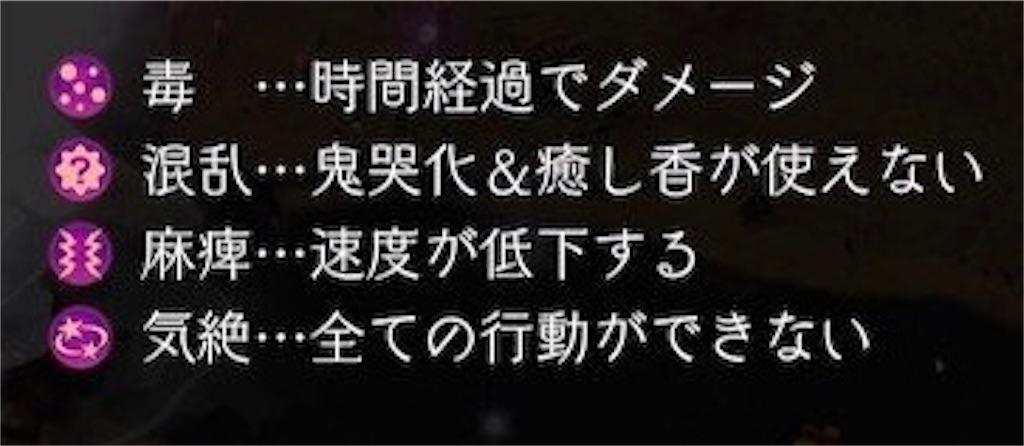 【鬼ノ哭ク邦】状態異常