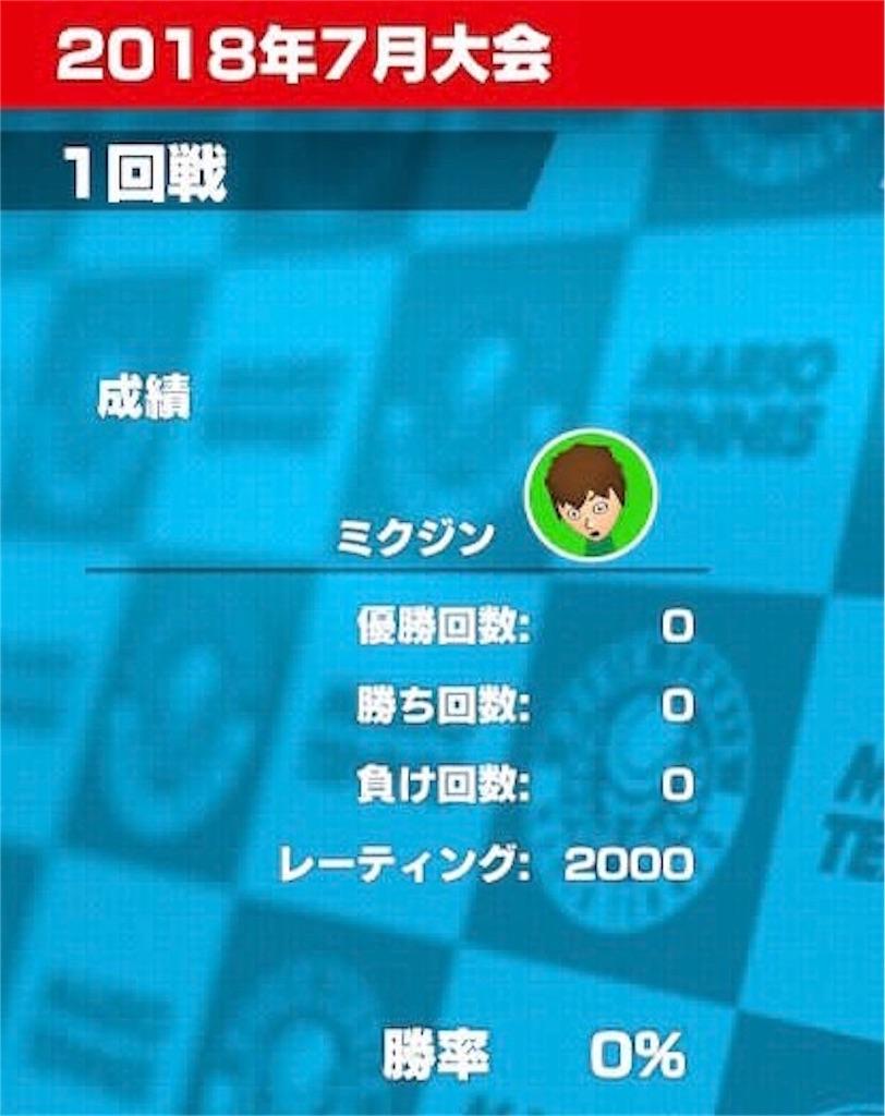 『マリオテニスエース』オンライントーナメント成績