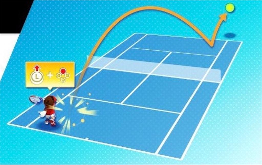 『マリオテニスエース』ロブの操作