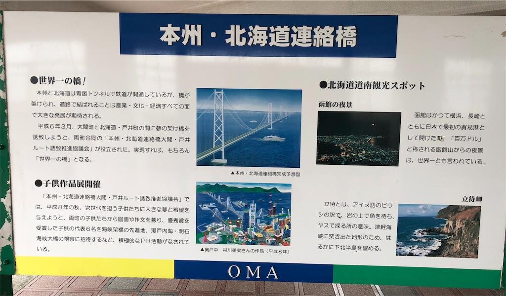 大間町『本州・北海道連絡橋』の説明看板